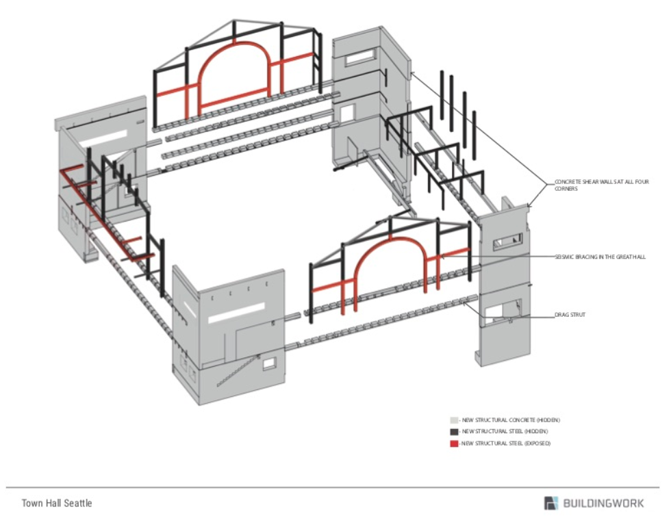 Preserving history and community with seismic retrofits - BuildingWork
